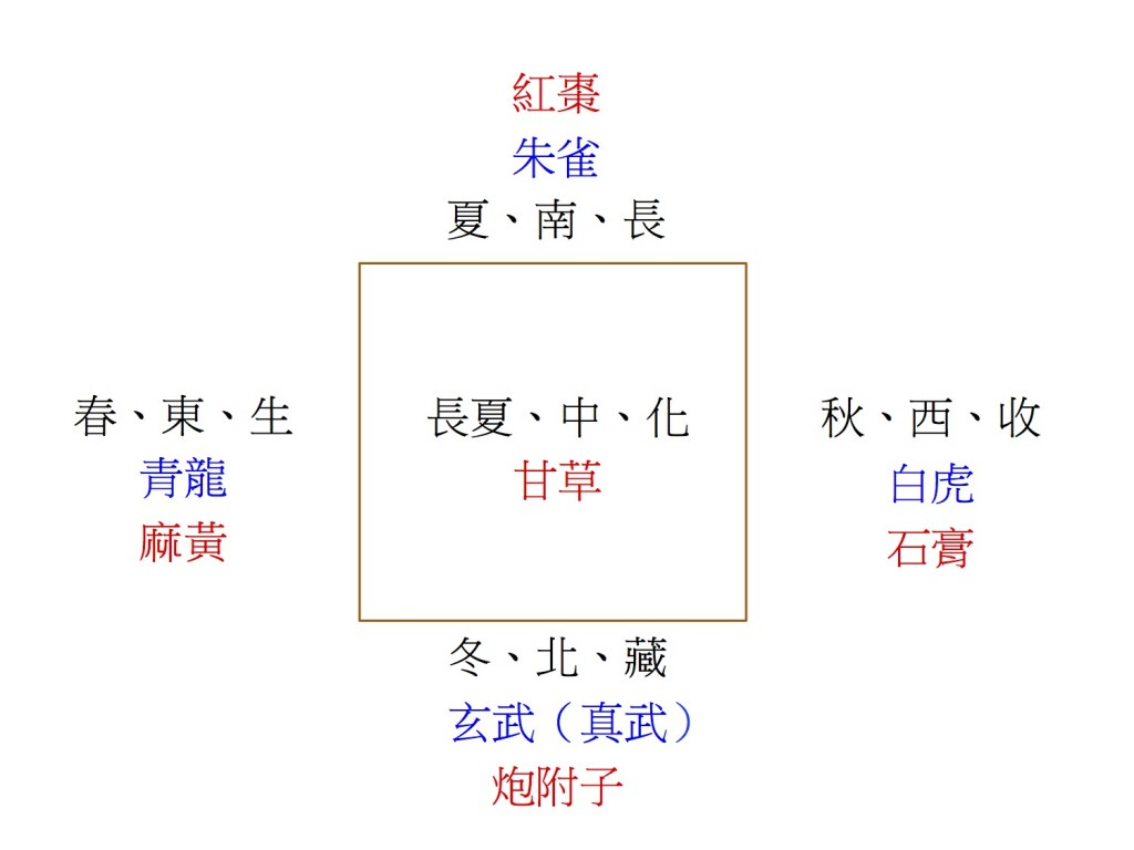 CIE CM II 08-3